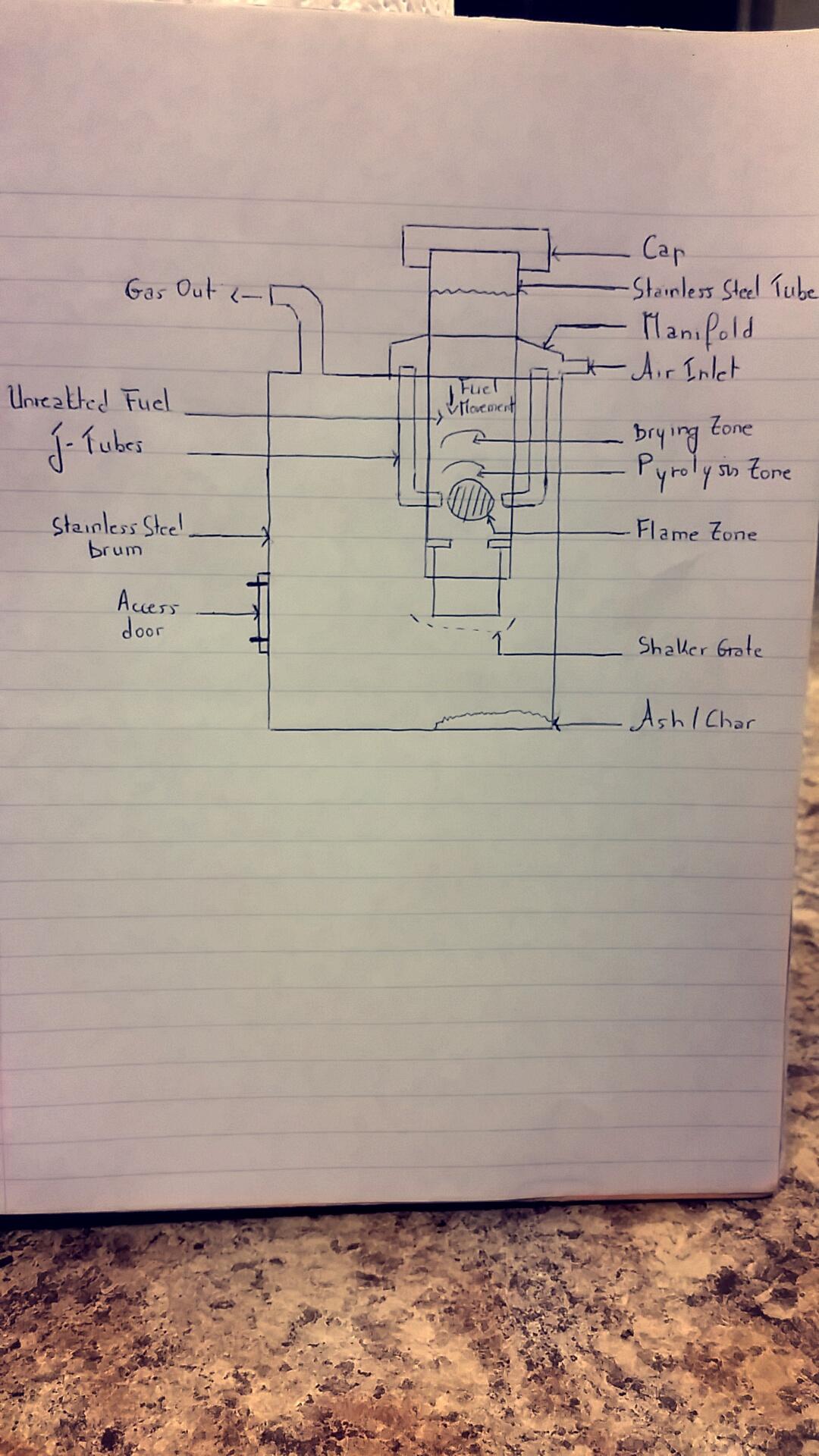 Gasifier Design.jpg