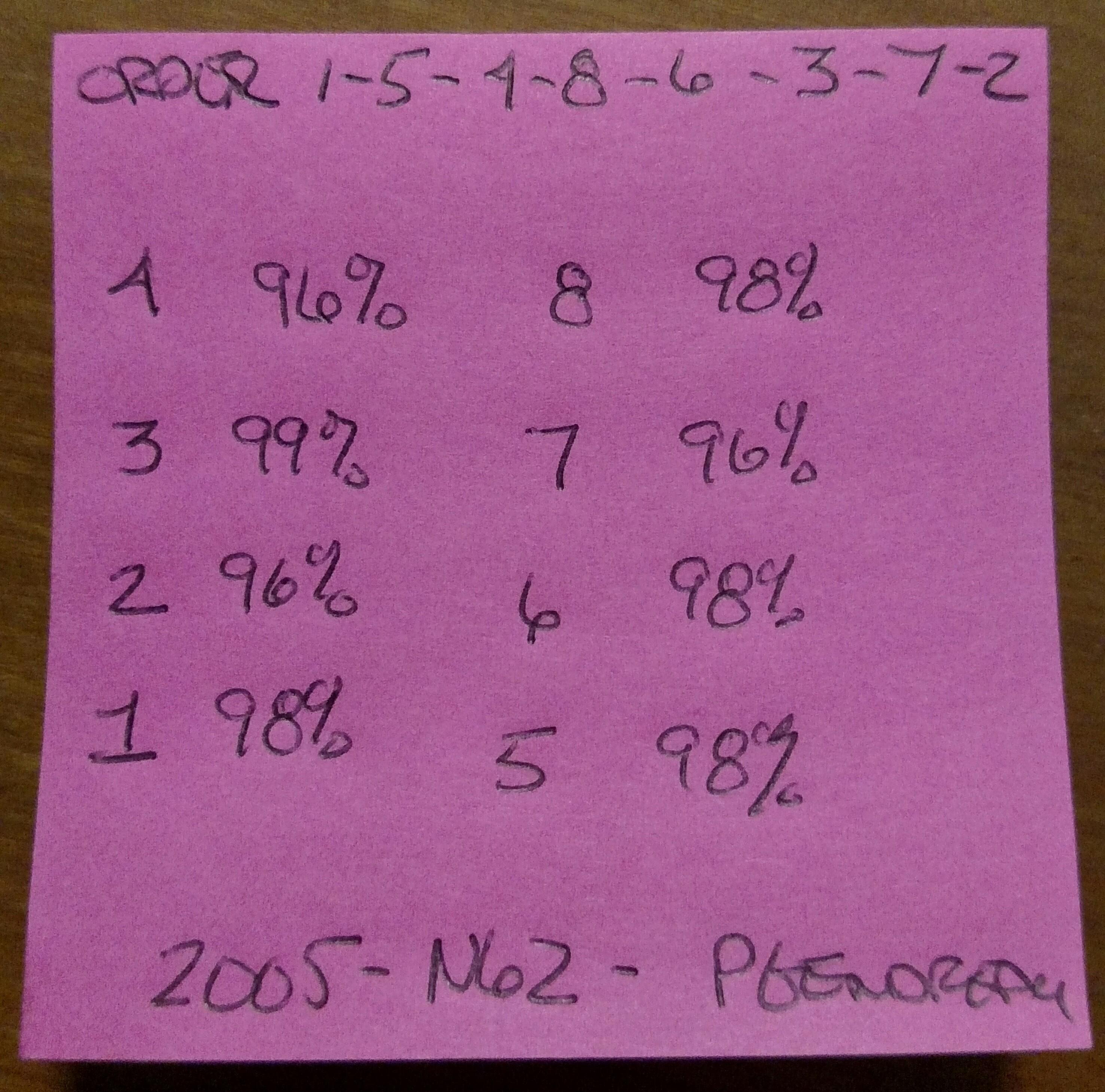 BMW 2005 N62 Leakdown Test Results.JPG