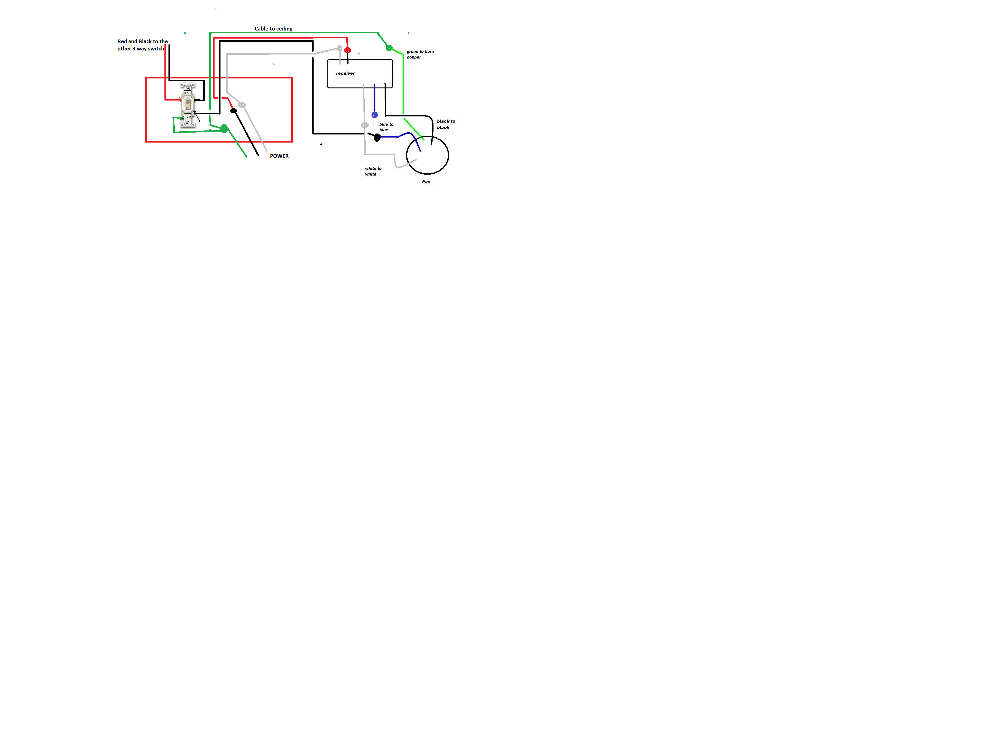c6293abf-3d4c-40d8-b588-aaab40dad741_3 Way from Speed Controller.png