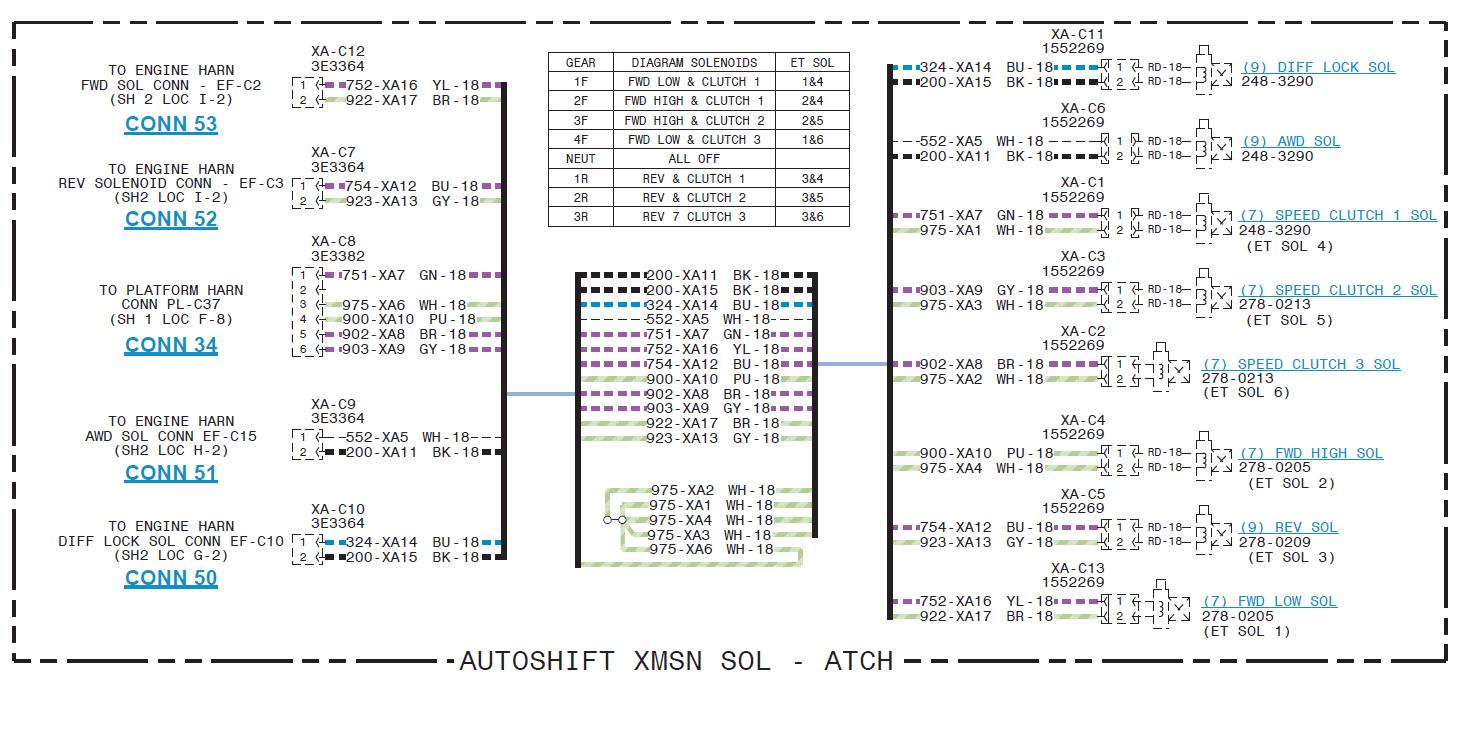 9af3f355-f3ba-422f-b1cf-5568c833bf9c_420E autoshift.png