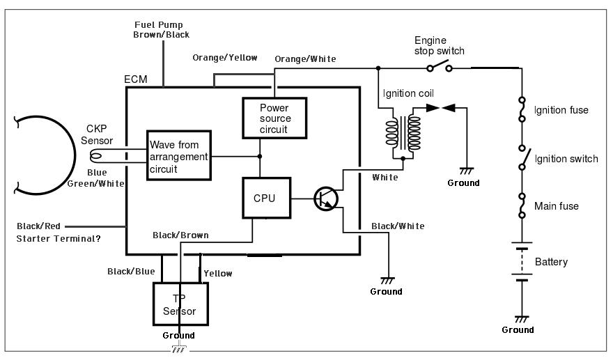 c21cee03-64a1-4aa0-a68d-b7a1069982a4_AN400-ignition.png