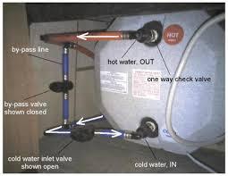 1b1b15a9-61f5-4392-8e7d-96e30887f10f_Water heater lines.jpg