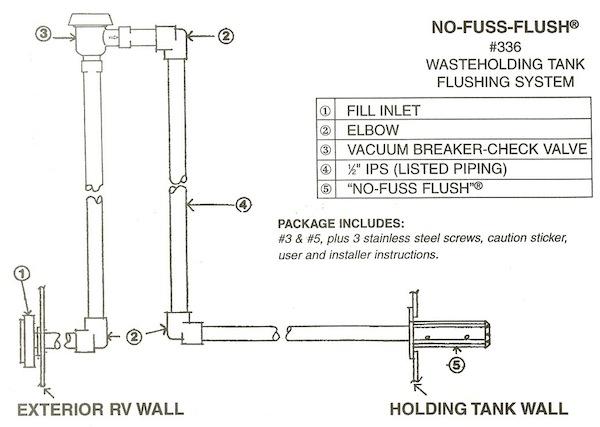2208dca1-b313-484a-b8d3-0460c4c94e3c_no-fuss-flush.jpg