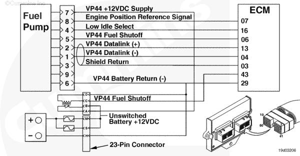 6cc42fdb-e65c-49d4-854d-5becac9606b1_Cummins ISB ECM pinouts VP44.png