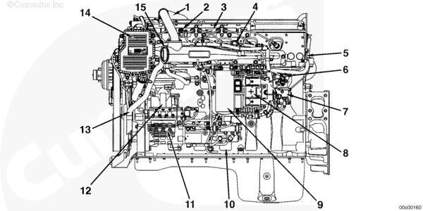 bd1a0f7e-1eef-43c5-b004-bd46c2714f1c_Cummins ISX15 component locator 1 of 2.png