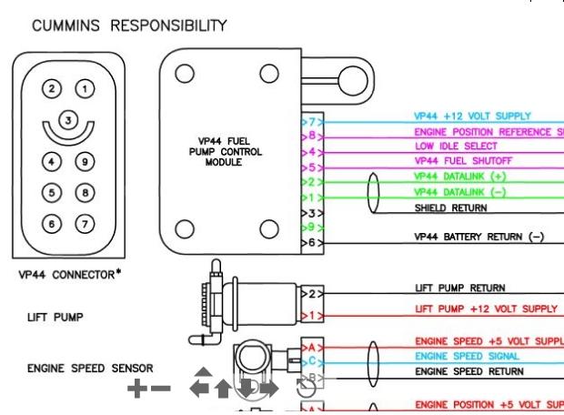 cdc0f8fb-5c07-496d-8320-c54b7eb4b9d7_Cummins ISB_vp44_connector.jpg