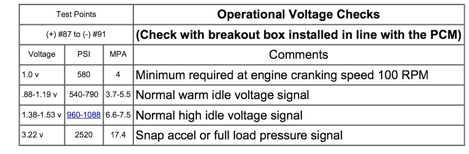 d1288302-781c-4ba9-b563-9133aeb6ff37_DT466e _icp voltages.jpg
