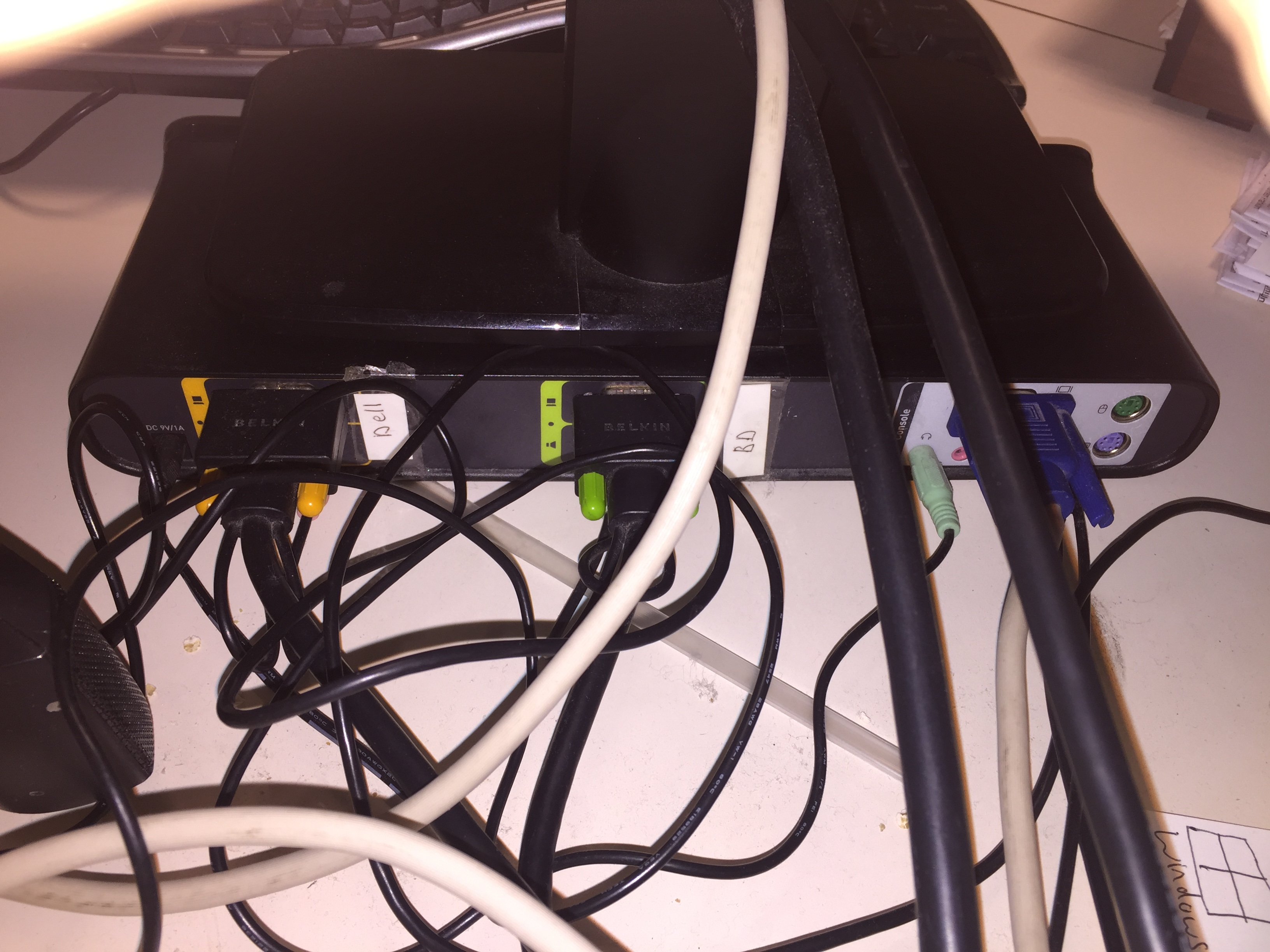 back of the kvm switch
