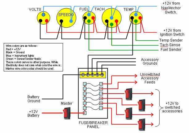 a5acde1f-8fc3-46a8-b416-a799cc535e73_InstrumentPanelWiring.jpg