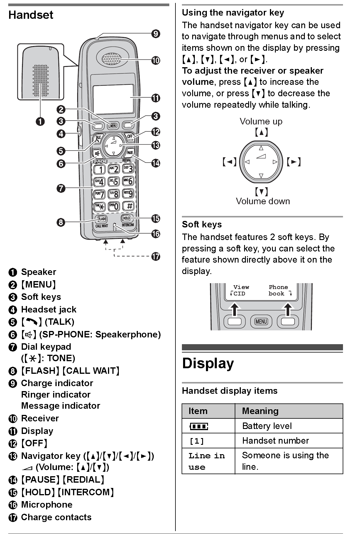 b09bd9c3-96b7-4e60-a0fc-e7f2638ff4c7_9331-HandsetKeys.png