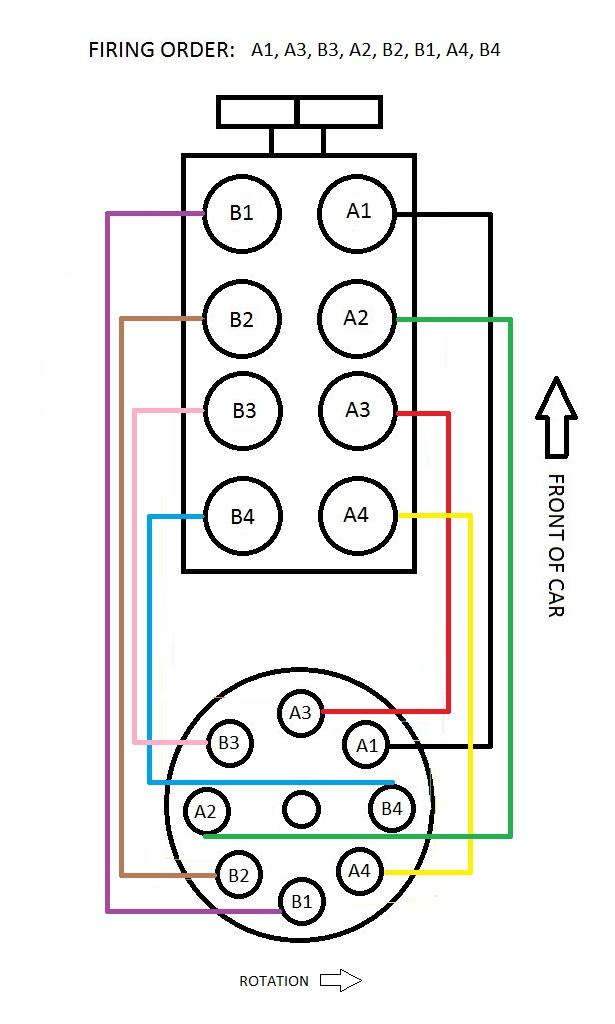 297b671a-bf60-4ce5-8479-ac0541ca3dfe_Firing_Order.jpg