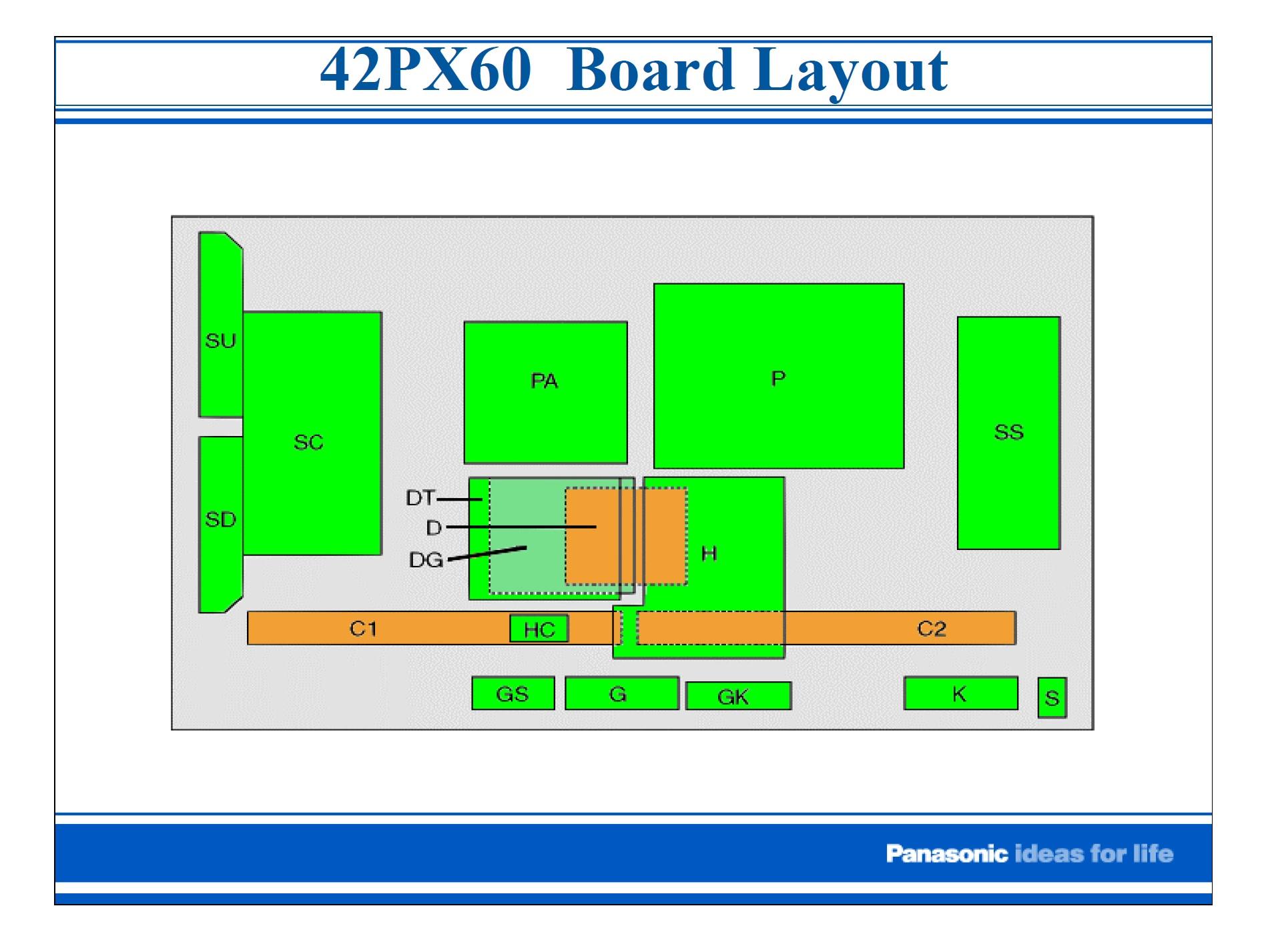 3647894d-6fd1-49f5-b9b3-4f5a7eaca158_board location Panasonic-1.jpg