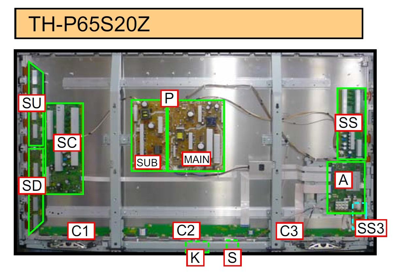 bf11d623-b2ee-4e1c-9fe3-5735db5ca87a_TH-P65S20Z board location.jpg