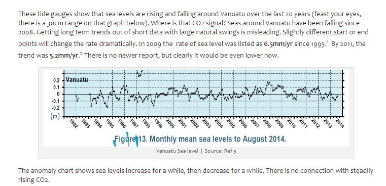 Vanuatu sea levels.PNG