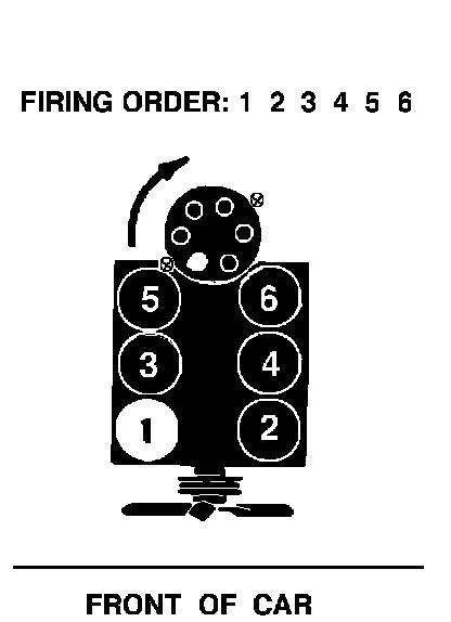 40aeaa1c-0d2b-4c54-a7ec-10ca3f061fd7_1983 S10 Blazer 2.8L firing order.jpg