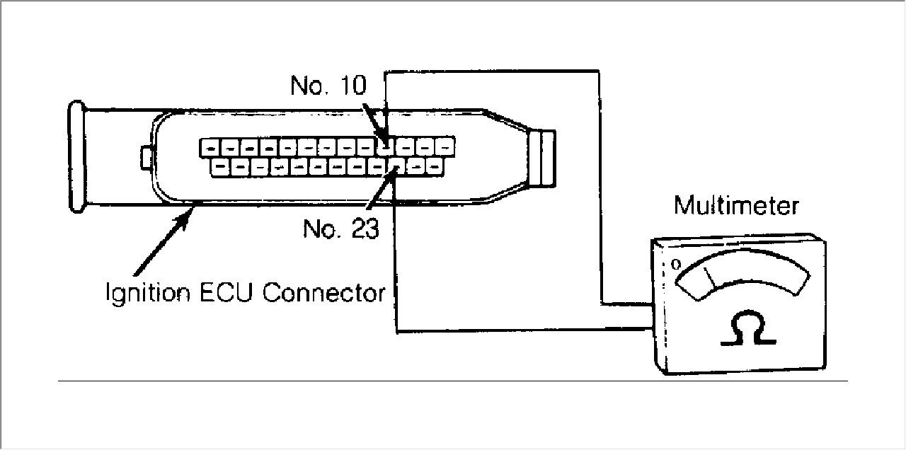 abe347ca-fd0d-4ced-a2ef-eb7cf25dc169_1989 Volvo 240 Crank sensor test.jpg