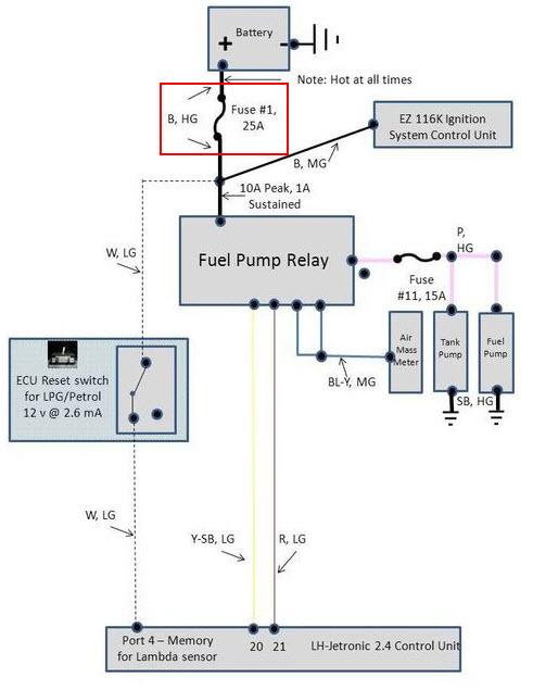bc5e946f-229b-44f5-b6a9-f0a0c4d6c252_1989 Volvo 240 25A fuse circuit.jpg