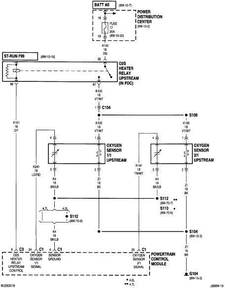 ccf79f52-9063-4f32-a421-64c523a6e400_1999 Jeep 4.7L Calif. Emissions O2 sensor circuits.jpg
