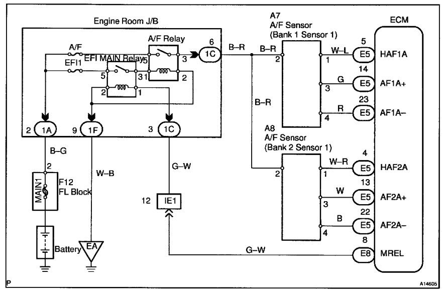 d5c11cb1-4961-4850-9d70-b7f005ac47d5_2001 Rav4 2.0 4WD Air Fuel sensor heater diagram.jpg