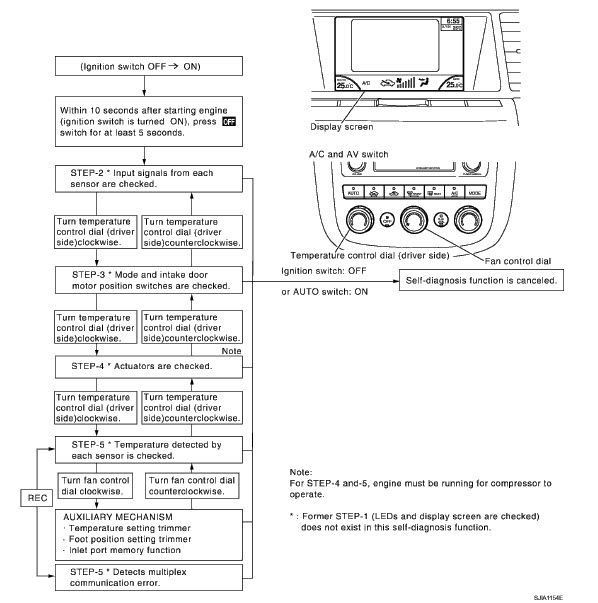 fba1ccff-8a79-4e4c-96a2-e0de96350970_2006 Murano HVAC manual code retrieval procedure.jpg