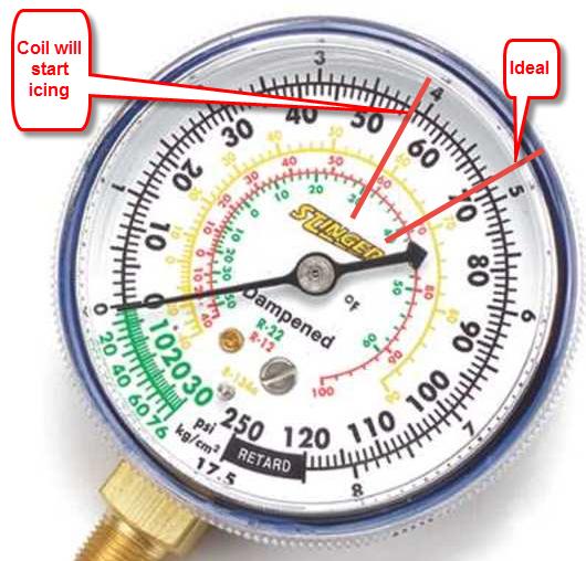 d75b6359-afb6-43ad-a816-5cf9fb09cf9a_Refrigeratin gauge R22.png
