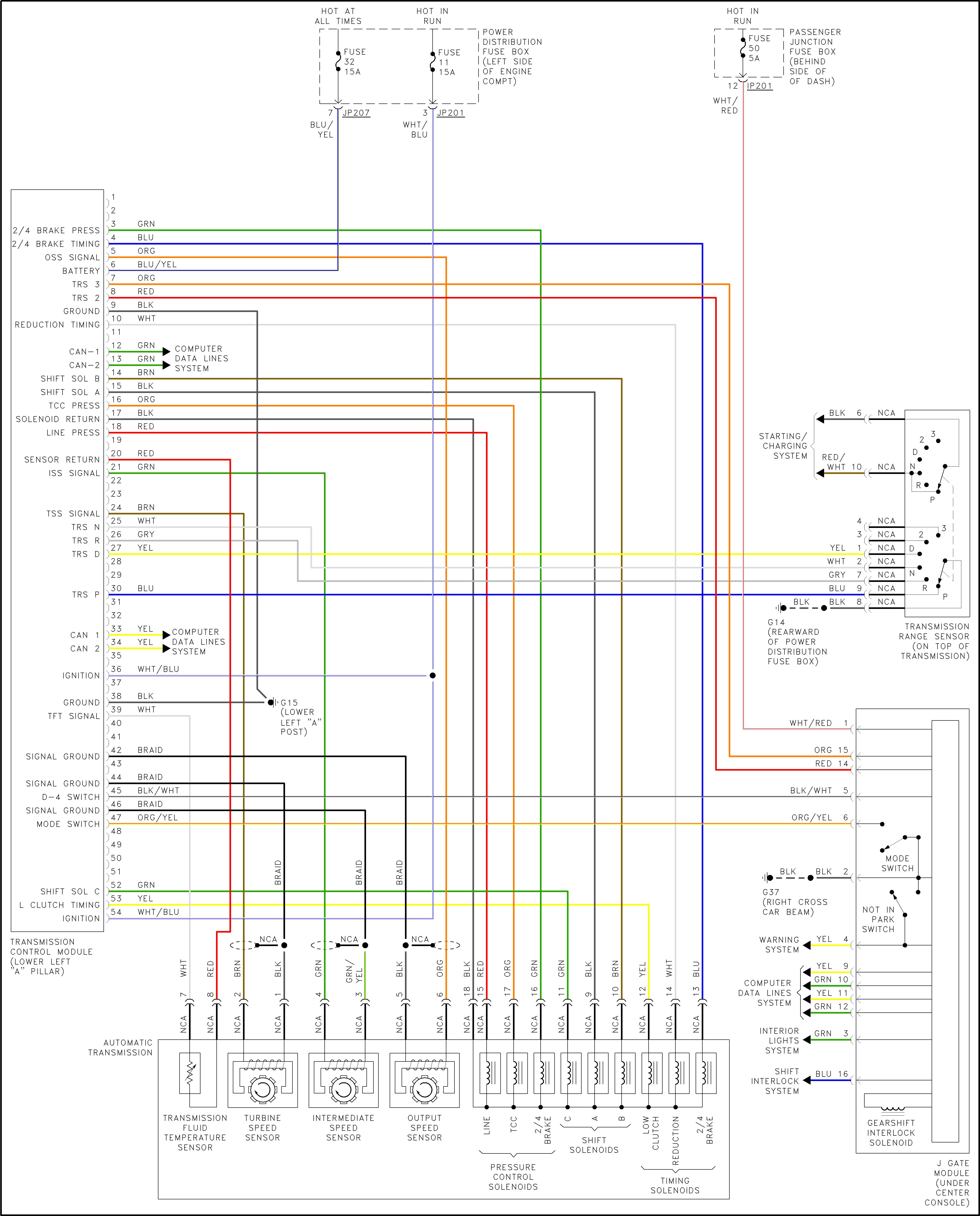 1b9c3182-de9c-40aa-95ba-6f1eb9063609_transmission control module.png