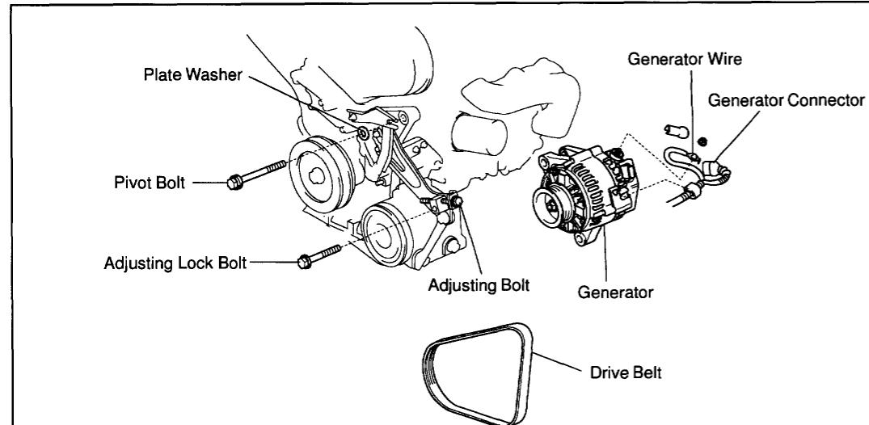 2c550567-2f80-48ae-be53-2ccfbf2c1339_alternator1.png