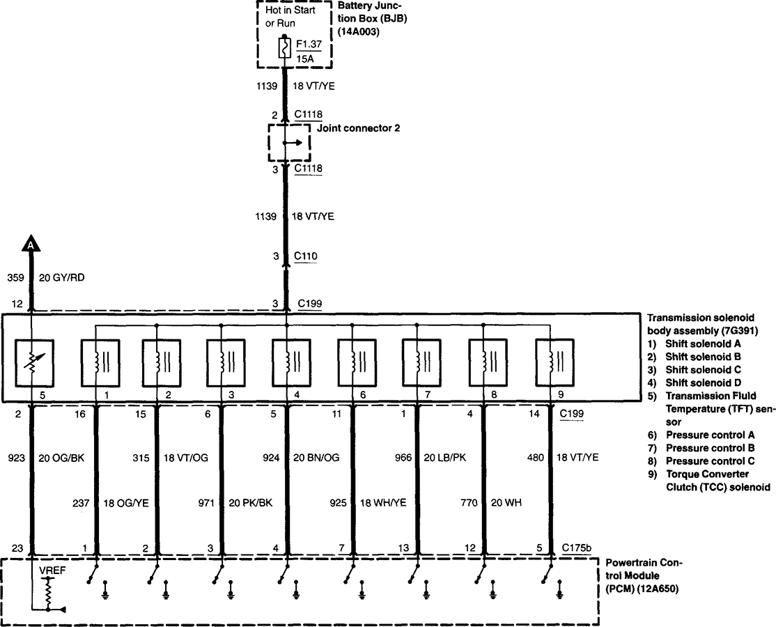 dfea2184-b80e-46a1-802e-fd5888b53be5_shift solenoids.png