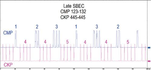 Fig-2-Late-SBEC.jpg