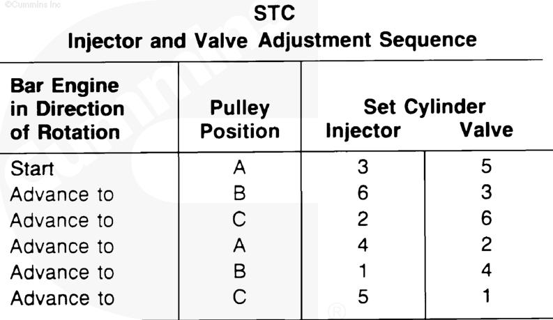 504cb642-c2c6-4d08-8e1e-80bf9df0df53_STC INJECTORS.PNG