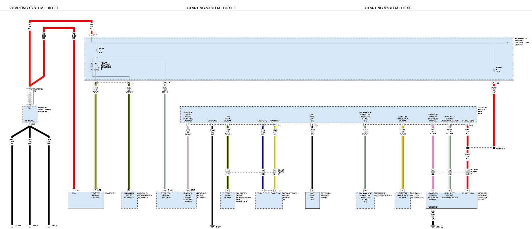 adf8e382-4354-45a4-96be-76d40b49167f_2014 D2 RAM starting.png