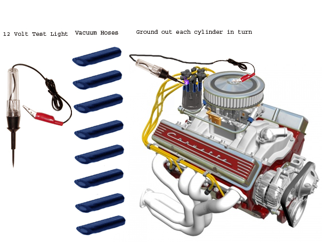 fd551f0a-7804-4ac0-b154-1f14126e8c93_Cylinder Balance Test.jpg