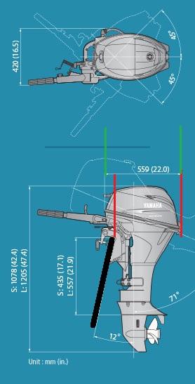 298ea34c-c61c-4961-b00d-df5919e8e9a3_Template_Outboard-MidF20-SP_Page.jpg