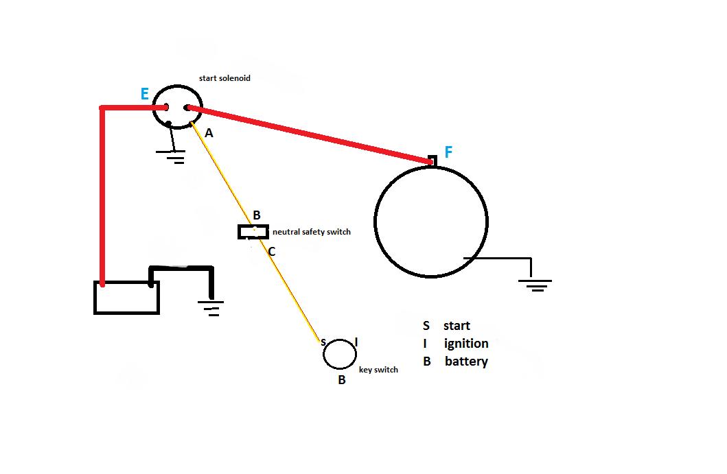 62c72b37-b980-4229-b14b-6646697c7cdf_Ford start circuit.png