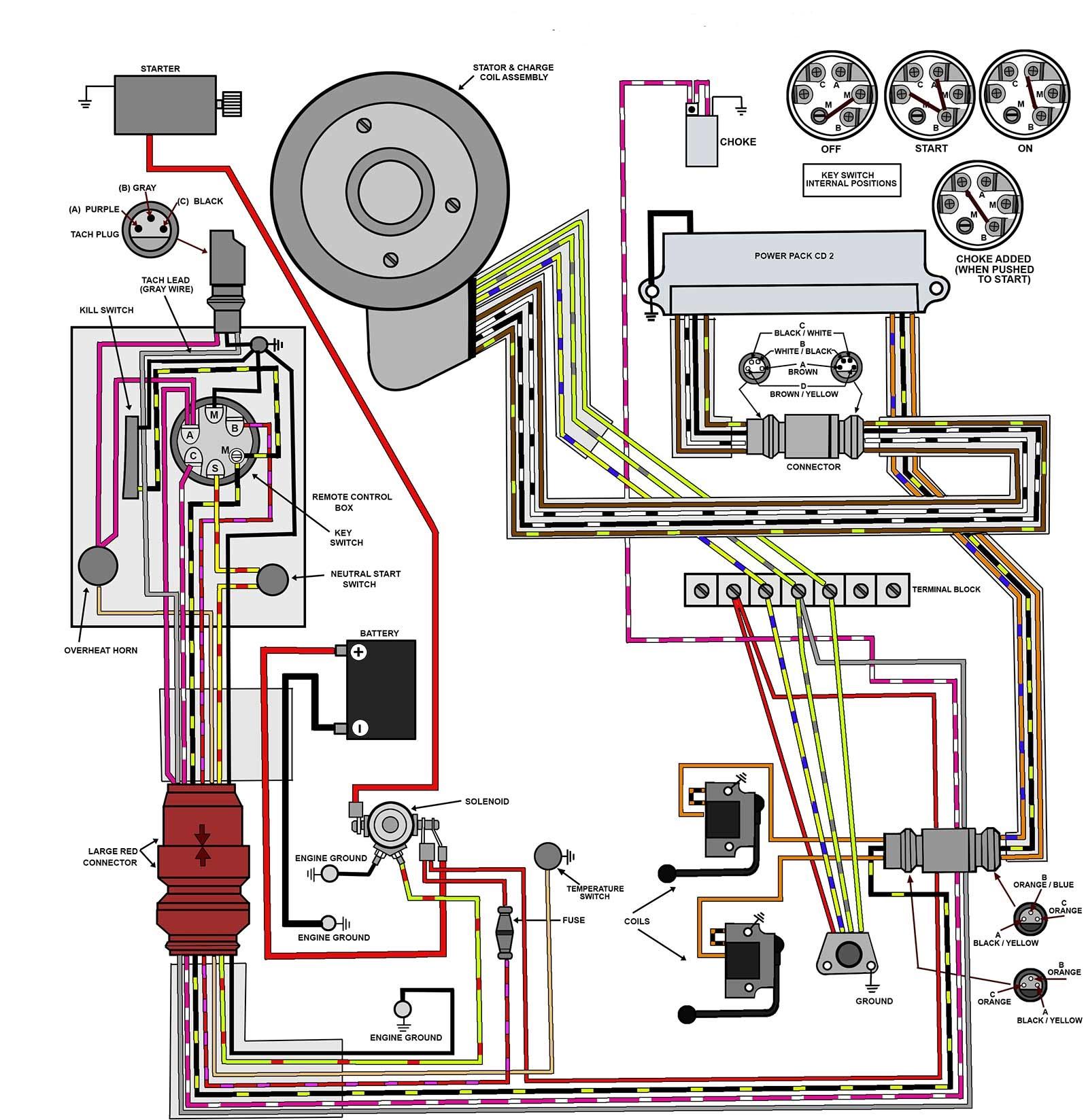 82bde2b7-ecf9-4cdc-8583-d53bf8ca01df_25_35_82-83_elec-remote.jpg