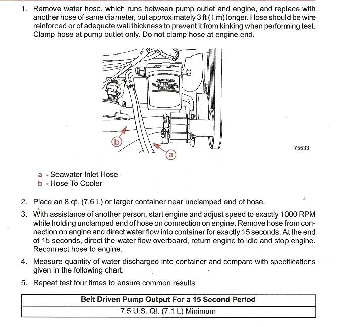 e96cd649-bfc8-4a2f-b167-28f0786fa154_Merc bravo sea pump volume test.jpg