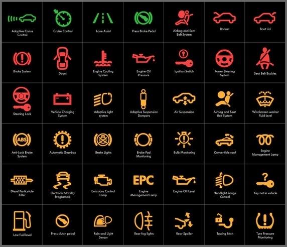 09bd81b8-b085-4b9a-ab39-e5fdd65a4598_Warning lights List Chad.jpg