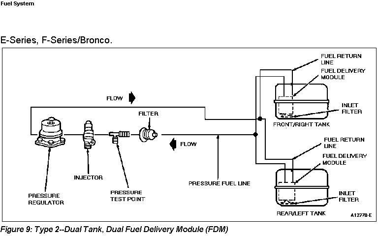 ae66d5c3-3872-4a5c-a8d1-3740df989b30_dual tank ford f250.jpg