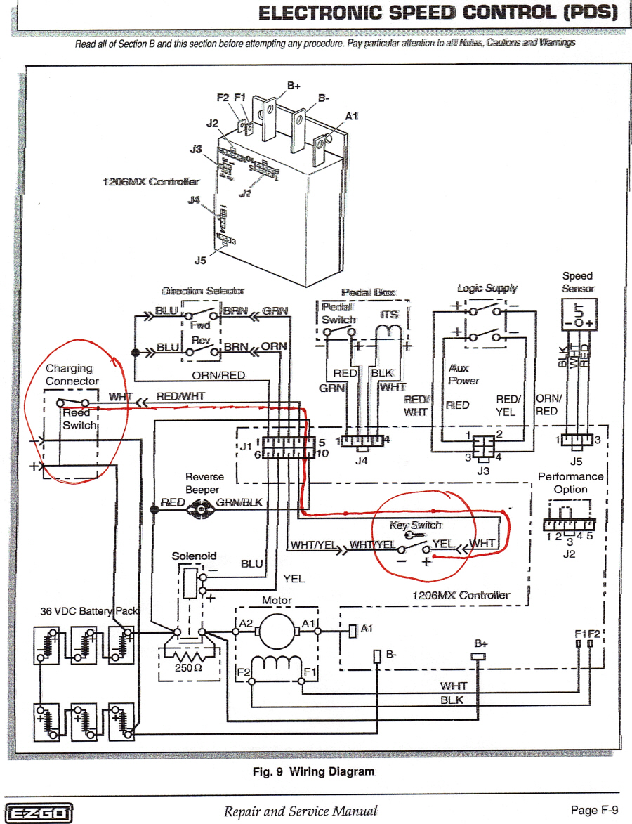 651b7693-f746-4524-82ab-3e443d1caedc_Ezgo PDS.JPG