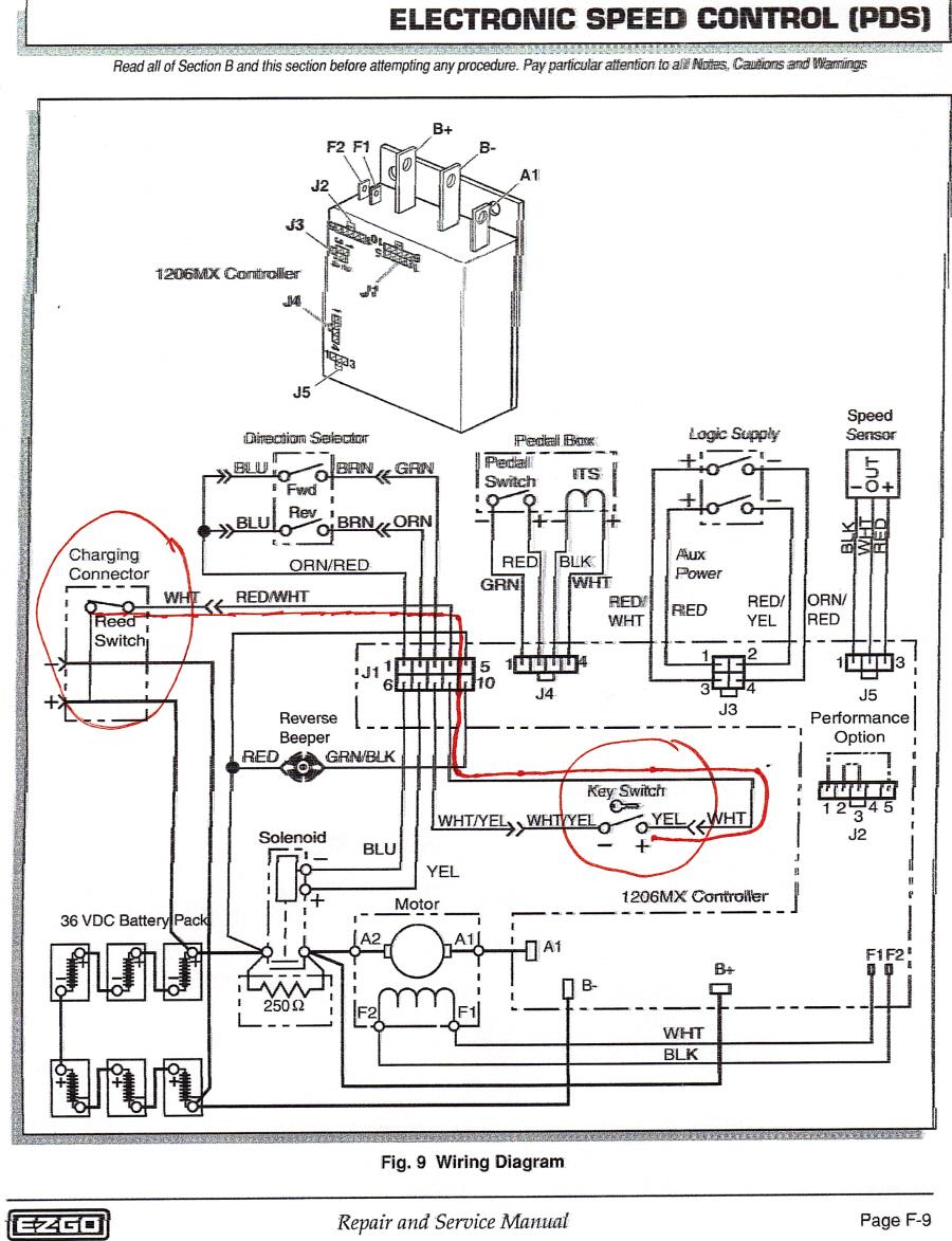 edd101d8-2501-4fa8-95d5-e5498e48cd53_Ezgo PDS.JPG