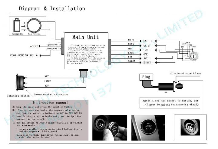 push button start diagram.jpg