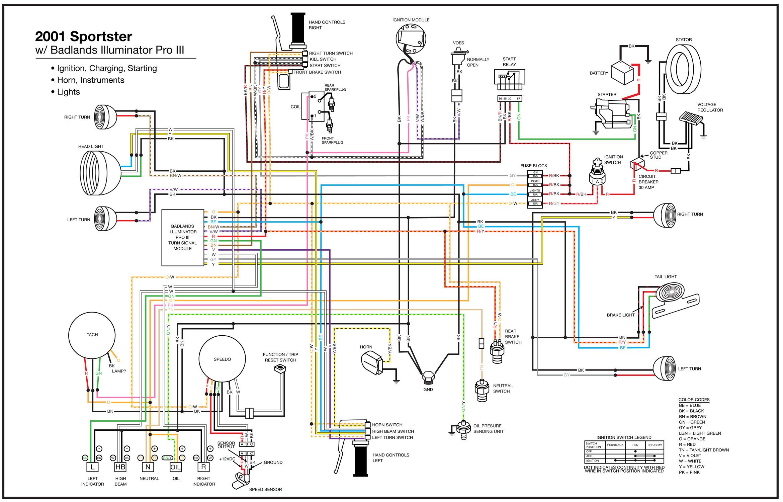 9f62d397-ccba-48bb-aef9-da169c55b019_2001-harley-sportster-wiring-diagram-l-7d0ceaaf1746d298.jpg