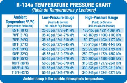 b6454be9-9601-4f50-99fe-d25f84f79935_Temp-pressure-chart-33776F1.jpg