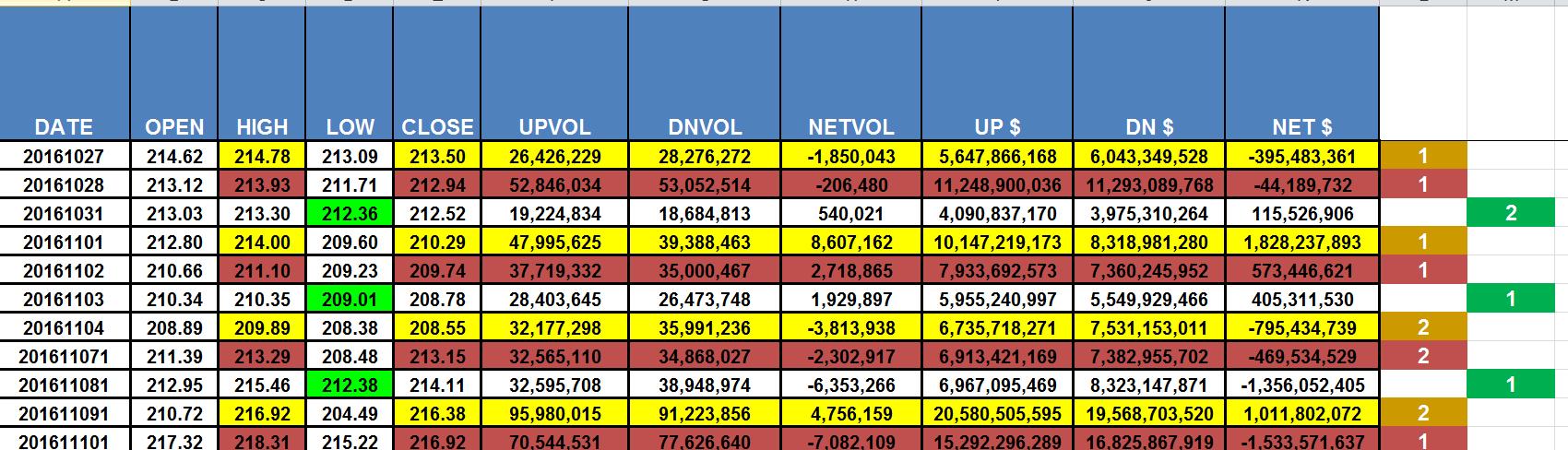 Sreen 1_Data Screen.PNG