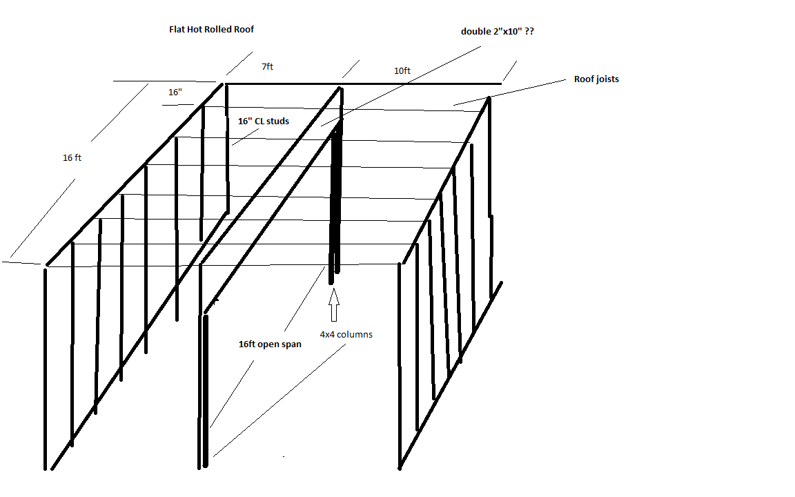 16ft open span supports.png