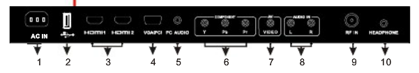 954f3e49-a821-4292-a811-aa1849dfc697_Westinghouse VR3225   User Manual.png