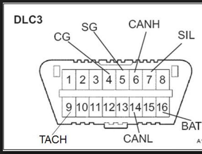 c1eb0f08-4764-48b4-aa32-eaa8fd0093f1_dlc3 pin out.JPG