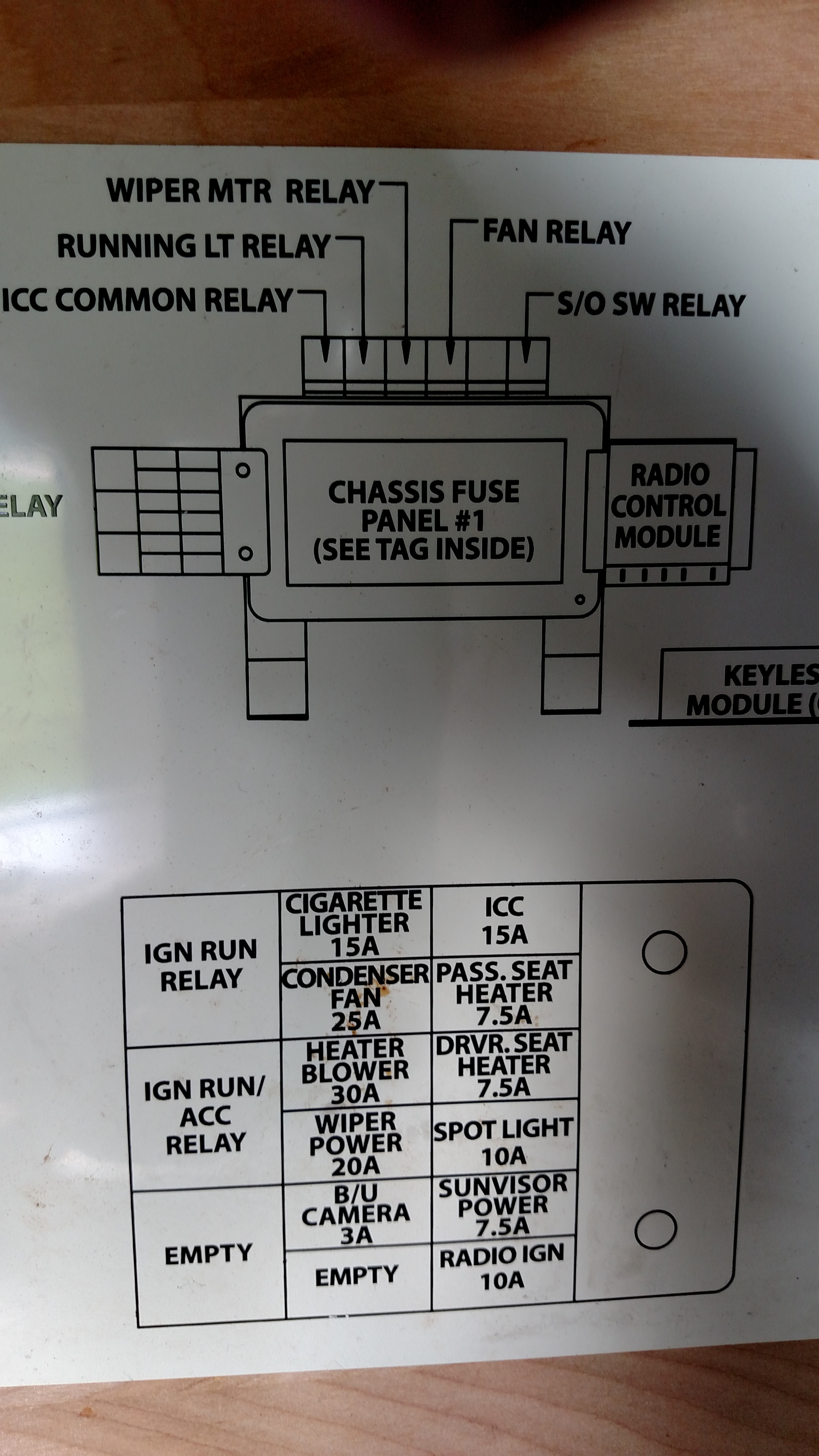 Fuse box locations.jpg