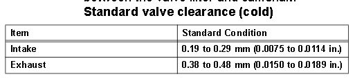 0163b28f-78ac-4e0d-bc3d-c5afbe4dc0d1_valve lash.JPG