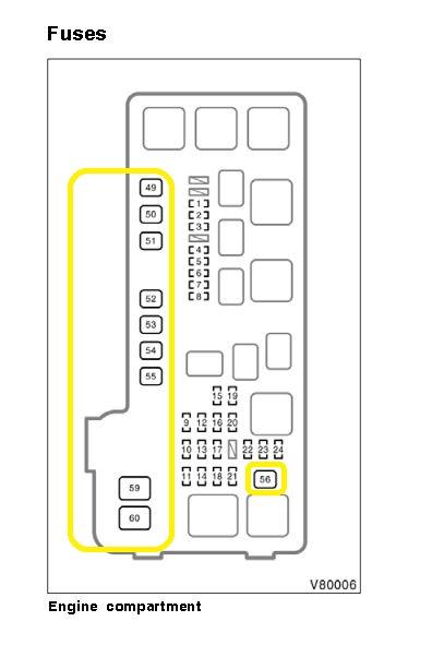 15b3f96b-9537-49ec-b866-e62b37b9eeb0_highlander fuse.JPG
